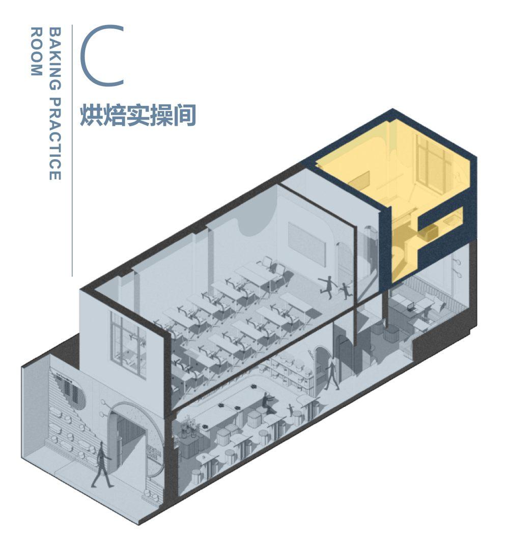 49烘焙实操间©TOWOdesign.jpg