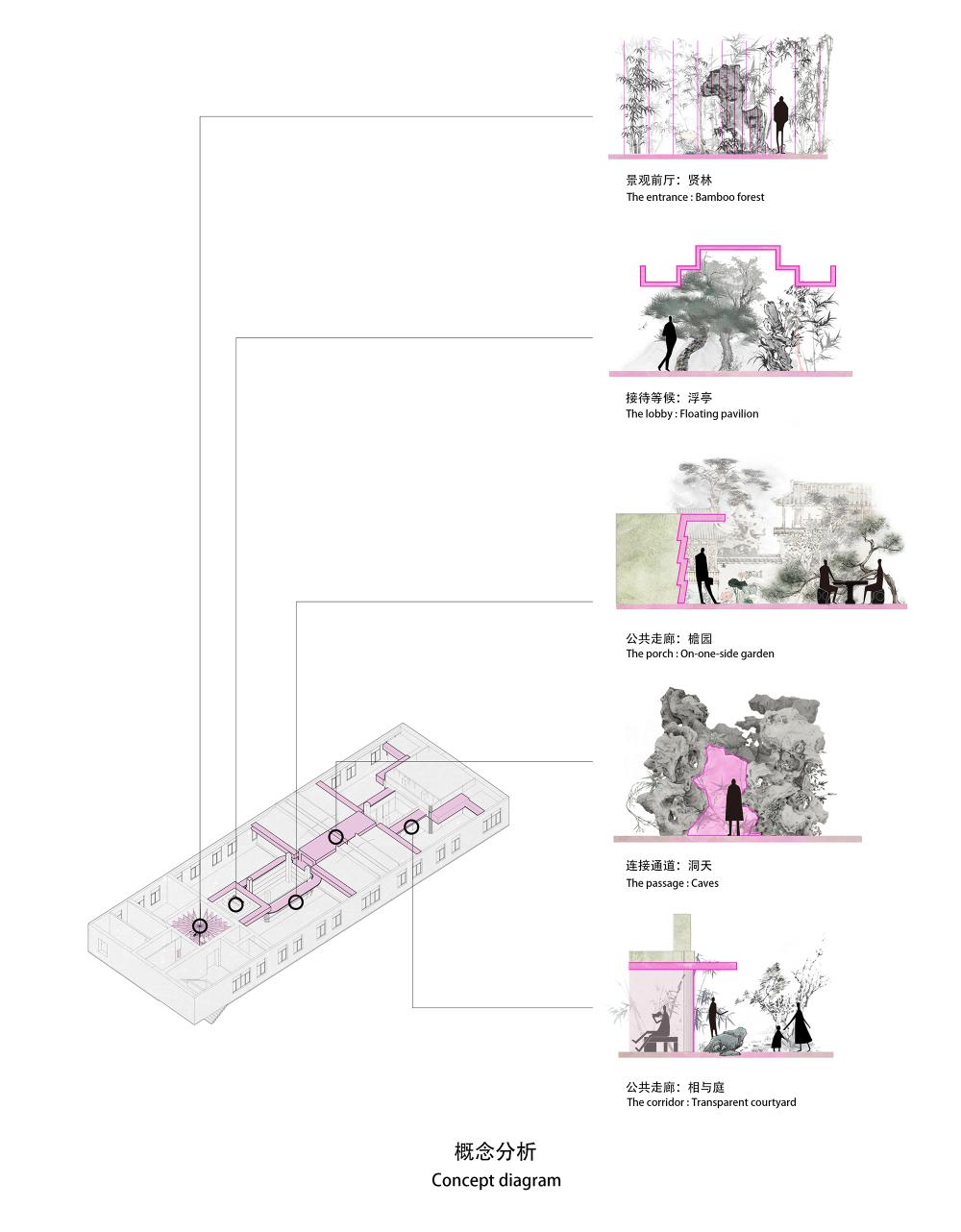 05概念分析©木又寸建筑事物室.png